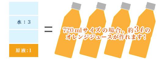 1ビンで約2.8L程度のオレンジジュースが作れます!