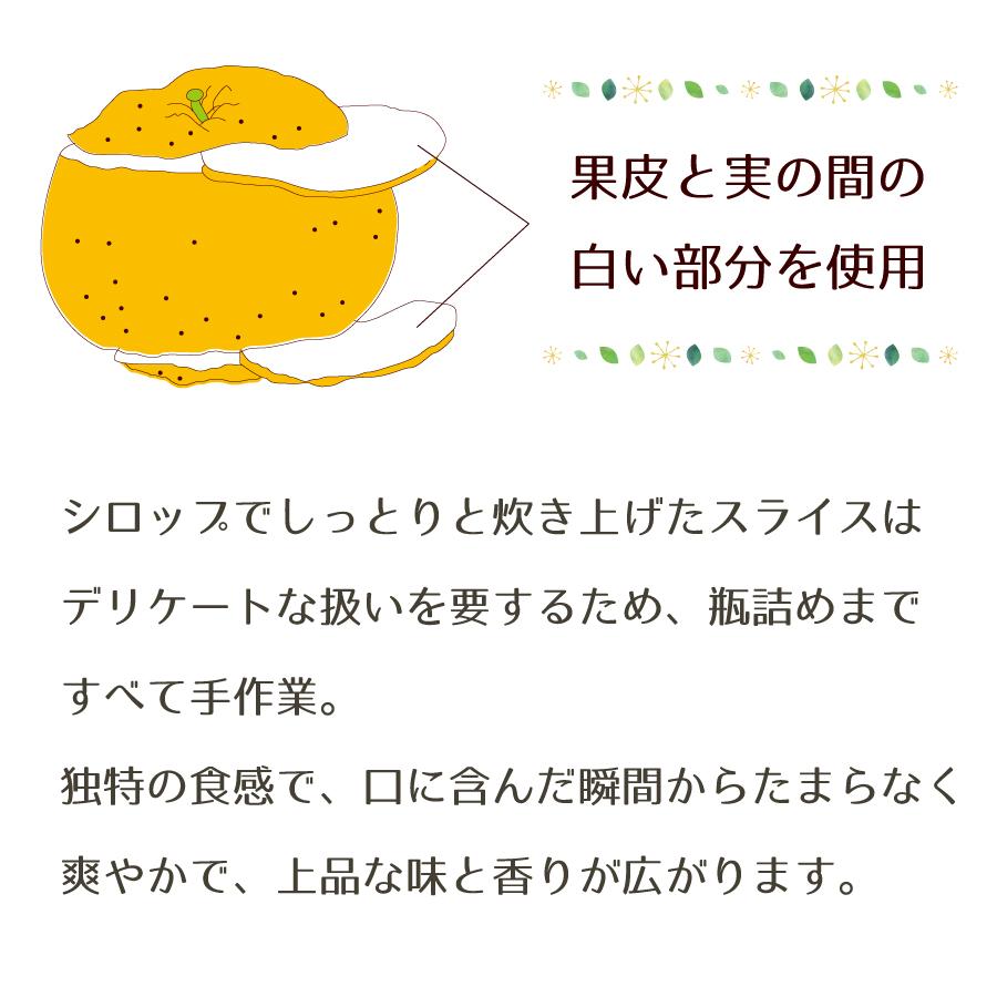 果皮と実の間の白い部分を使用