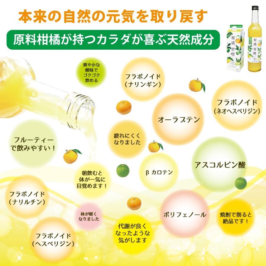 原料柑橘が持つ体が喜ぶ天然成分。本来の自然の元気を取り戻す!
