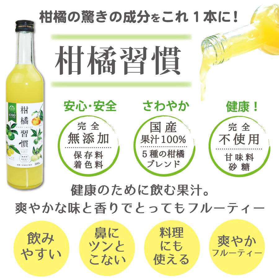 柑橘習慣1